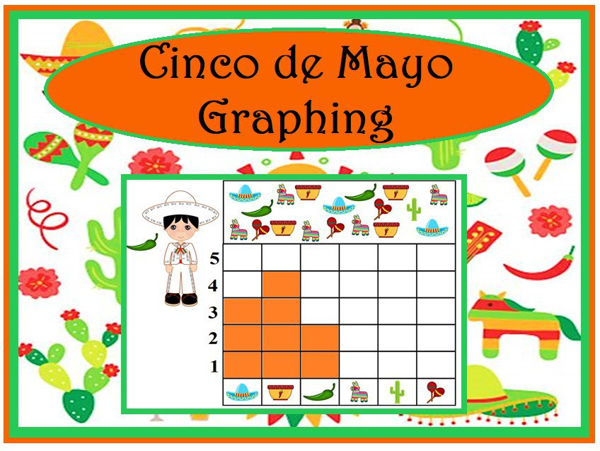 Cinco de Mayo Graphing