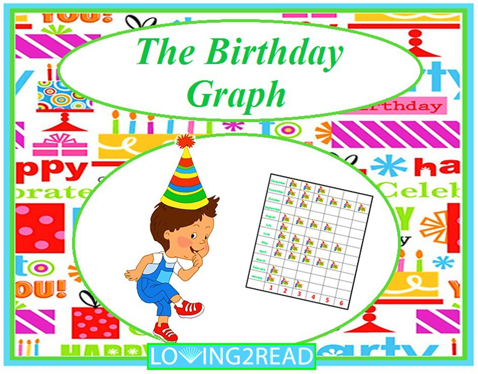 The Birthday Graph